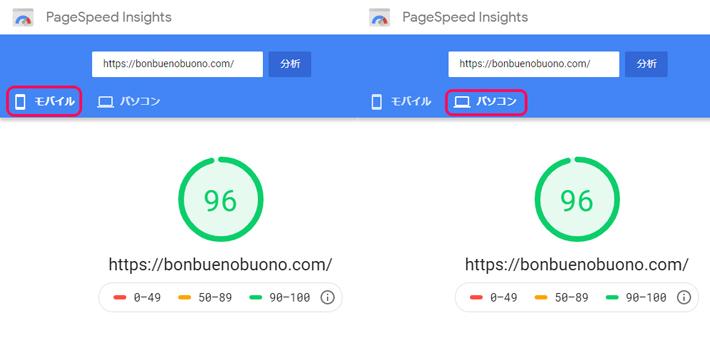 ボンブエーノボーノ様 ページスピードインサイト結果