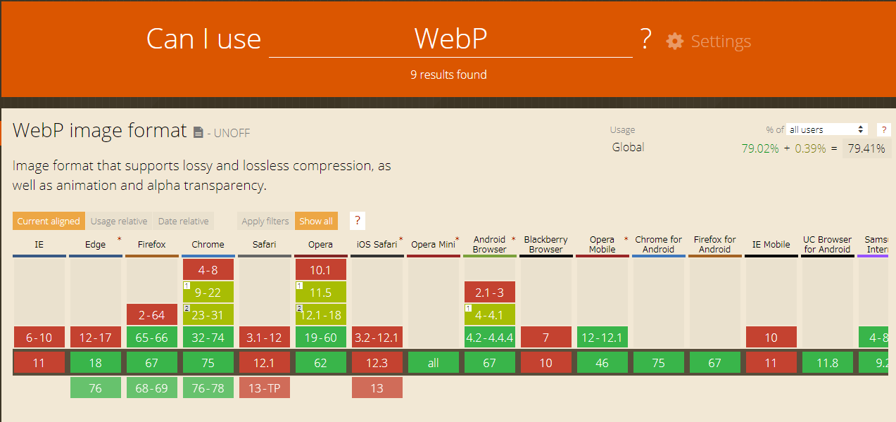 WebP対応状況